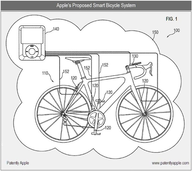 """Apple Smart Bicycle System"", forse le bici del futuro?"