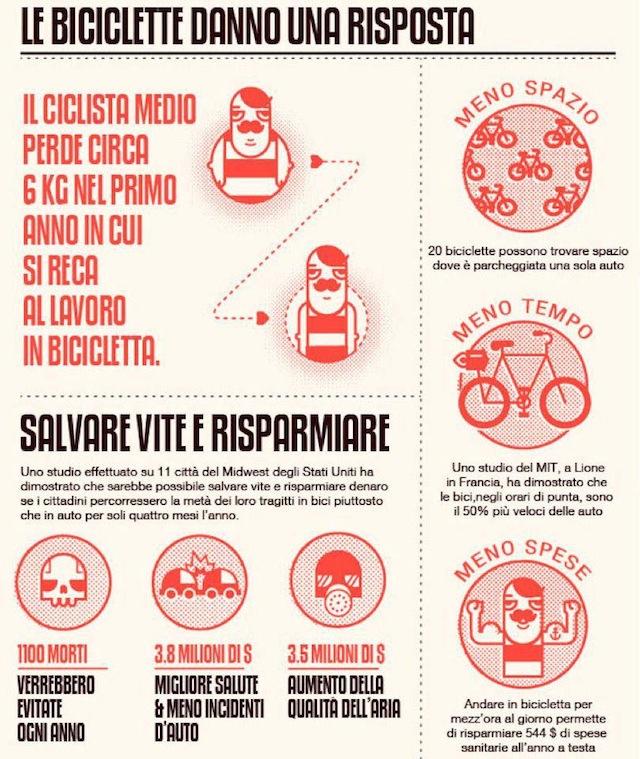 Le biciclette danno una risposta