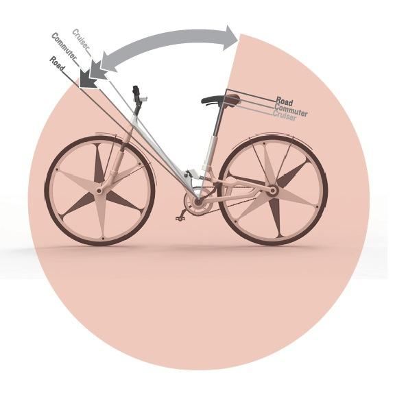 """"""" Cykla"""", tre biciclette in una"""