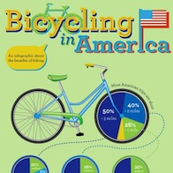Bicycling_in_America_Una_Kravets_urbancycling