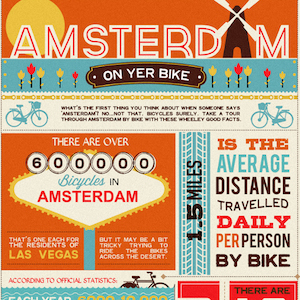 Amsterdam: the City of Bicycles