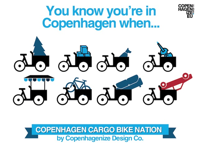 Copenhagen Cargo Bike Nation