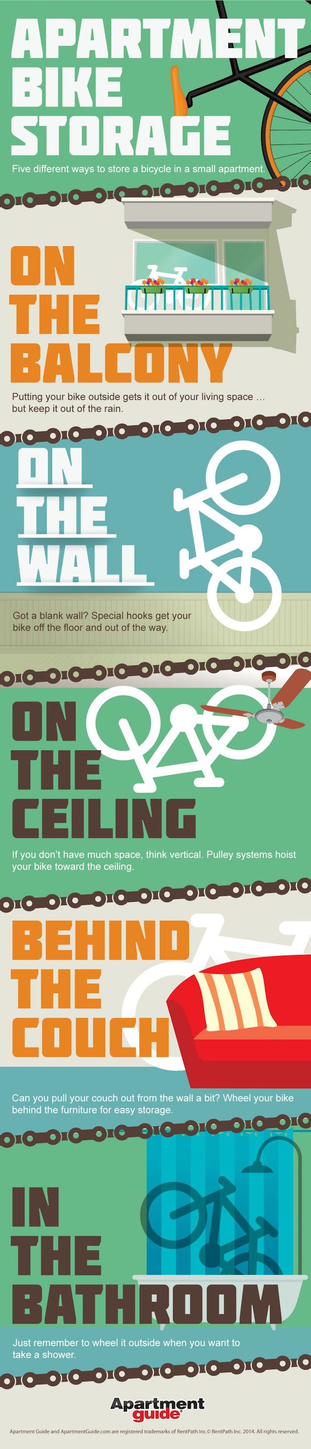 Apartment bike storage infografica for Apartment design guide sepp 65