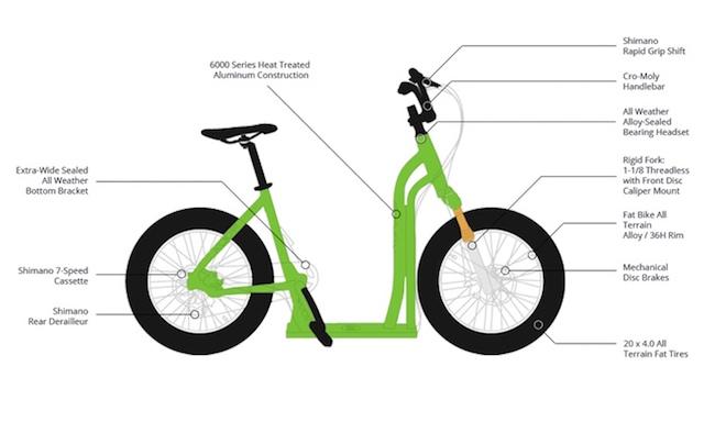 Moox_Bike_Mike Silvestri_urbancycling_4