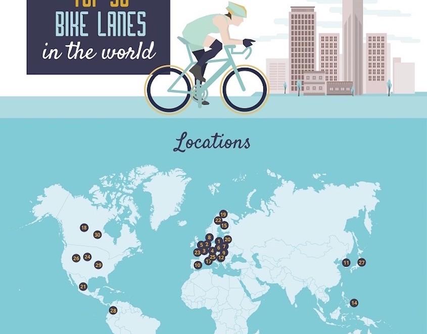 Top 30 infrastrutture ciclabili al mondo. Infografica