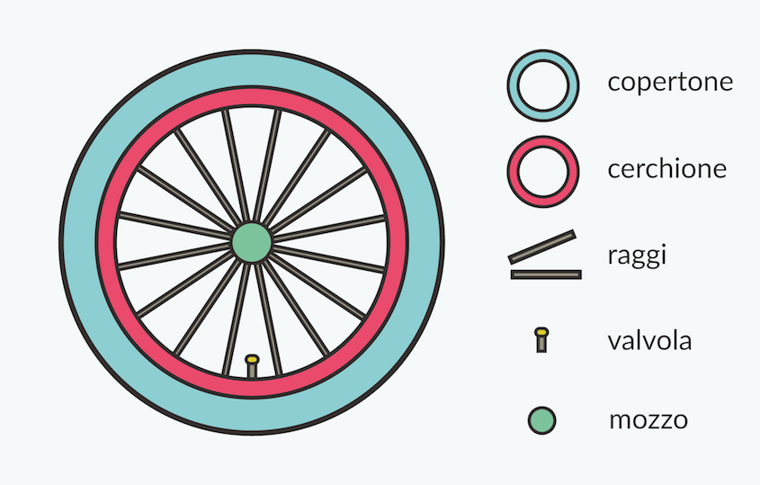 booom.bike educative website_urbancycling