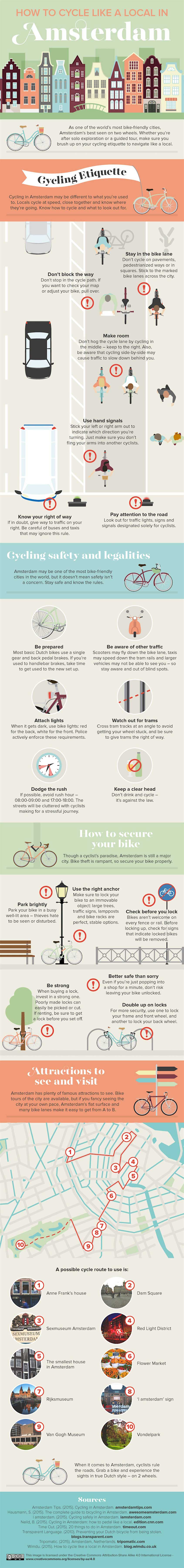 Amsterdam infographic_urbancycling