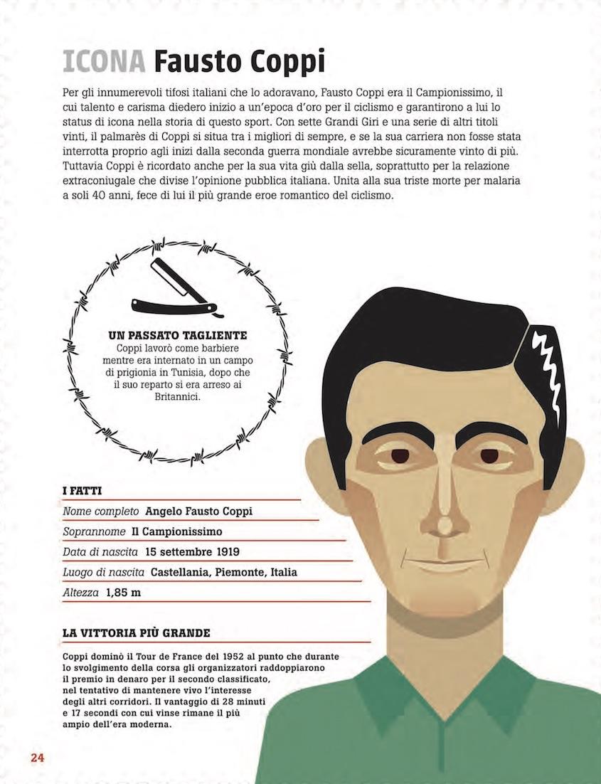 Ciclopedia Il Castello_urbancycling_3