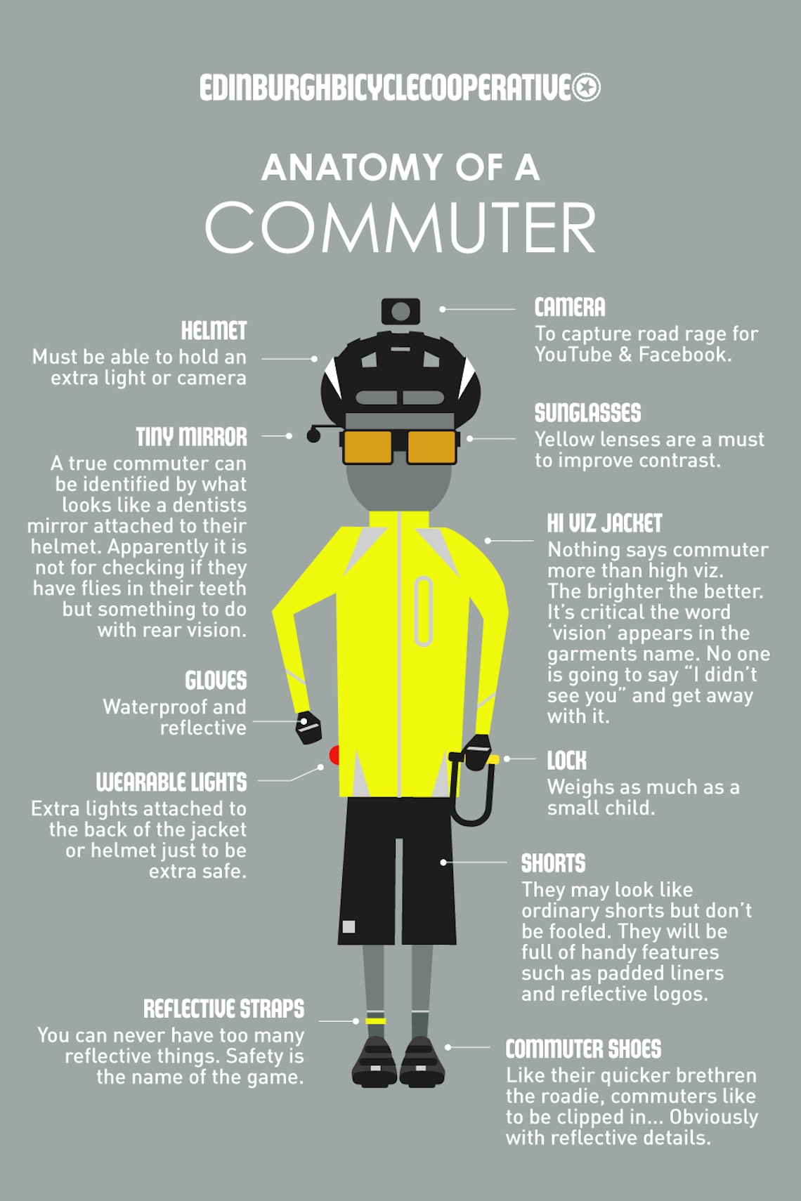 Cycling Information Graphics by Gary Porter_urbancycling_3
