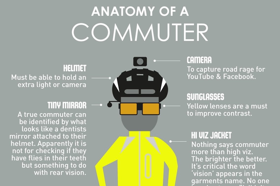 Cycling Information Graphics by Gary Porter_urbancycling_E