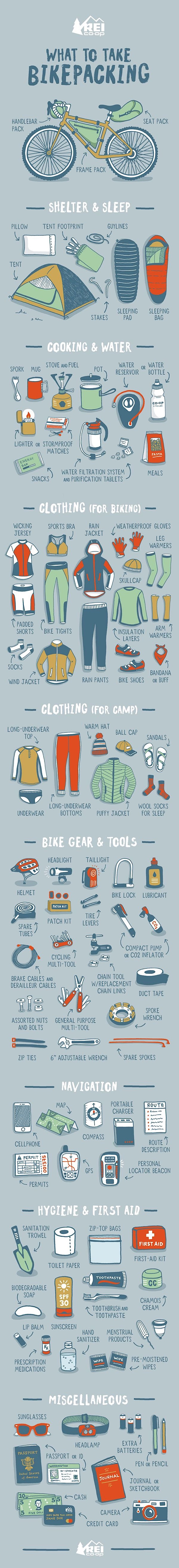 What to Take Bikepacking. Infografica by Emily Irelan