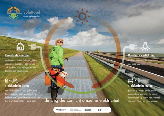 SolaRoad. Energia solare dalle piste ciclabili