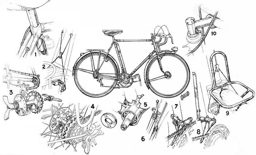 Daniel Rebour drawings_urbancycling_1