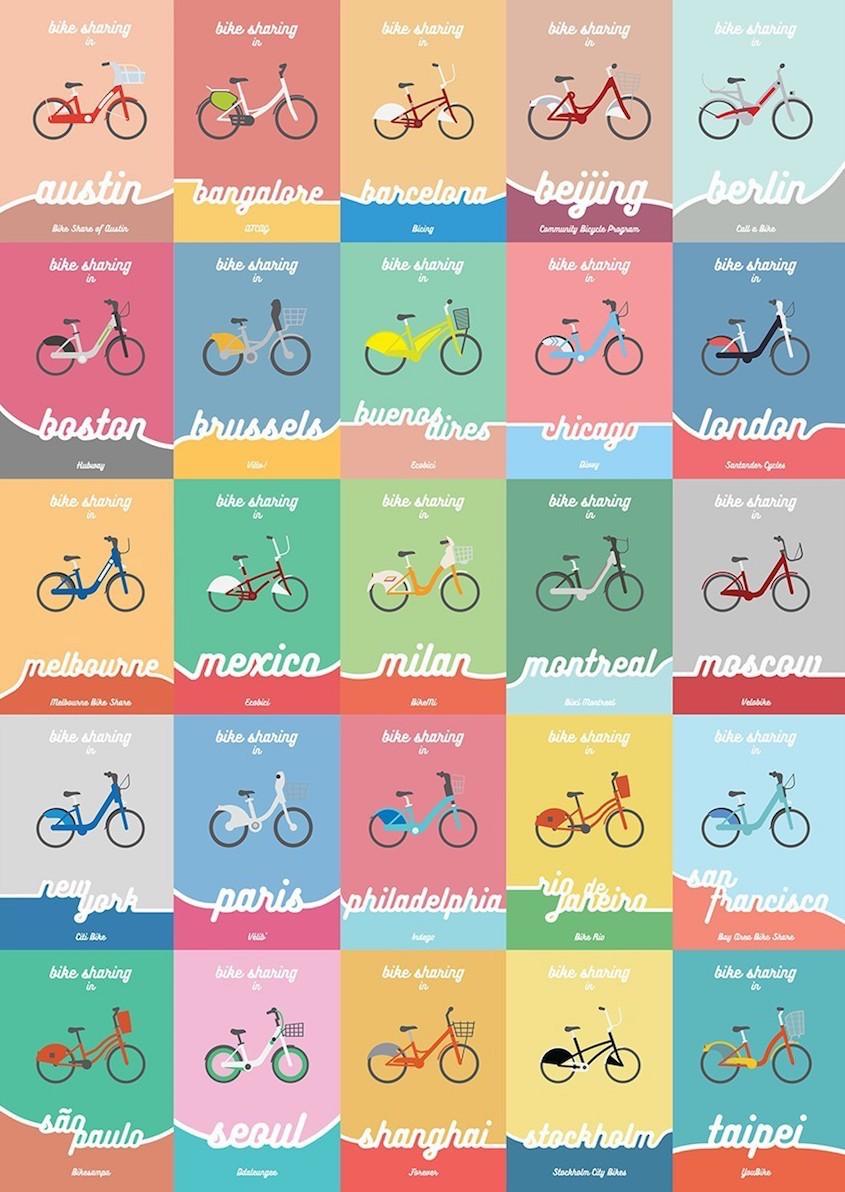Bike Sharing illustrations_urbancycling_1