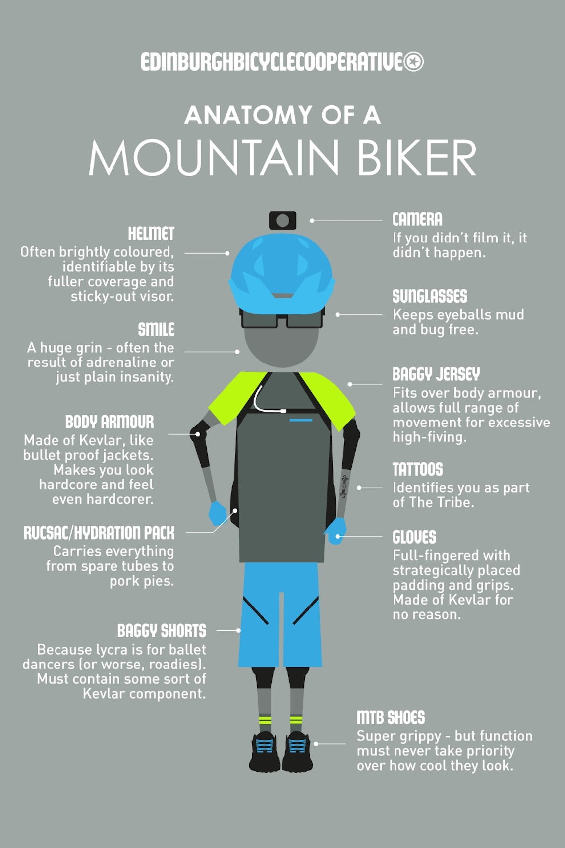 Cycling Information Graphics by Gary Porter_urbancycling_1