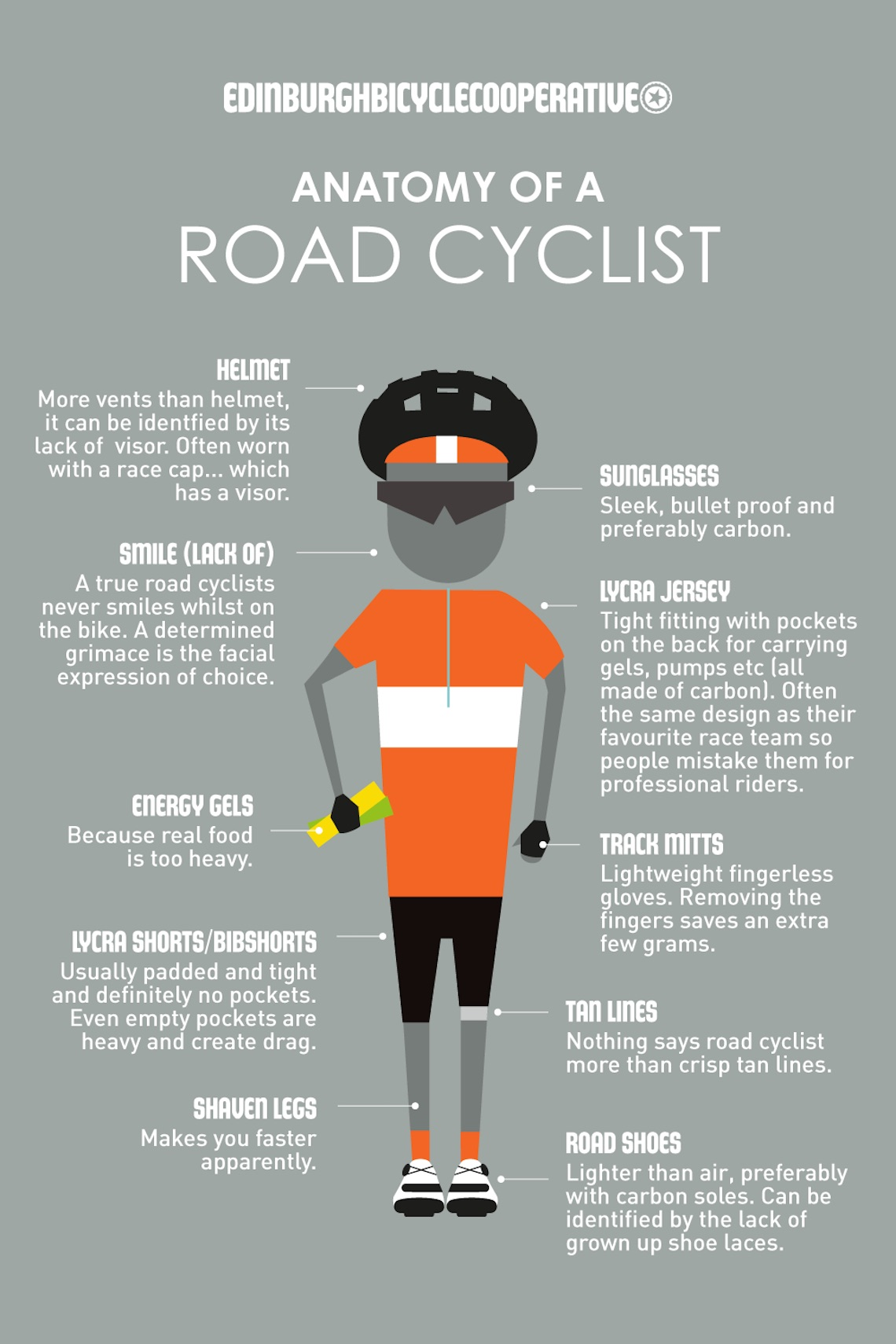 Cycling Information Graphics by Gary Porter_urbancycling_2-jpg