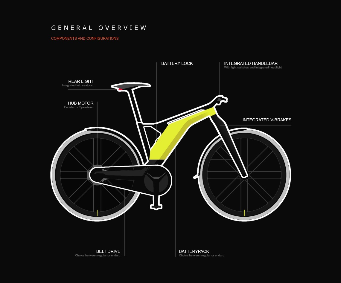 Pelikan A_ Modular_ Bike_concept_ by_ Fabian_ Breës_5