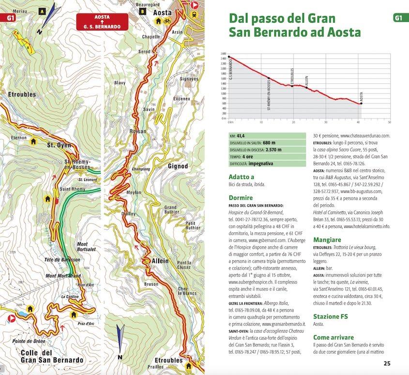 Guida alla Via Francigena in bicicletta_urbancycling_it_2