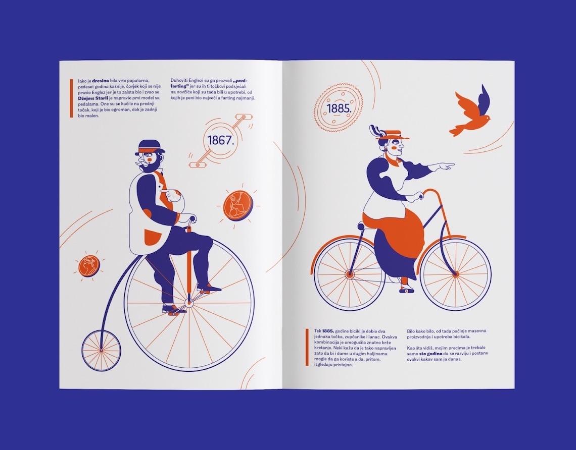 Biciklistika Srdja Dragovic urbancycling_11