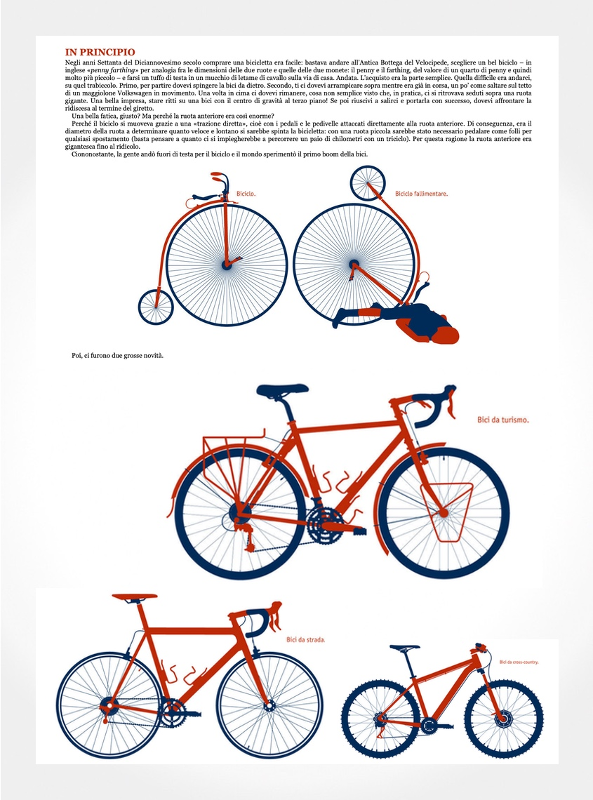 Manuale del perfetto ciclista by Eben_Weiss_urbancycling_it_2